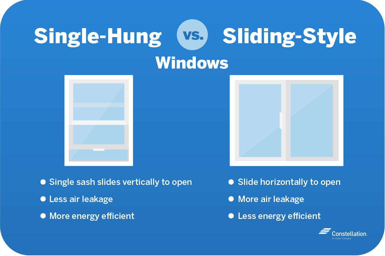 single-hung-vs-sliding-windows