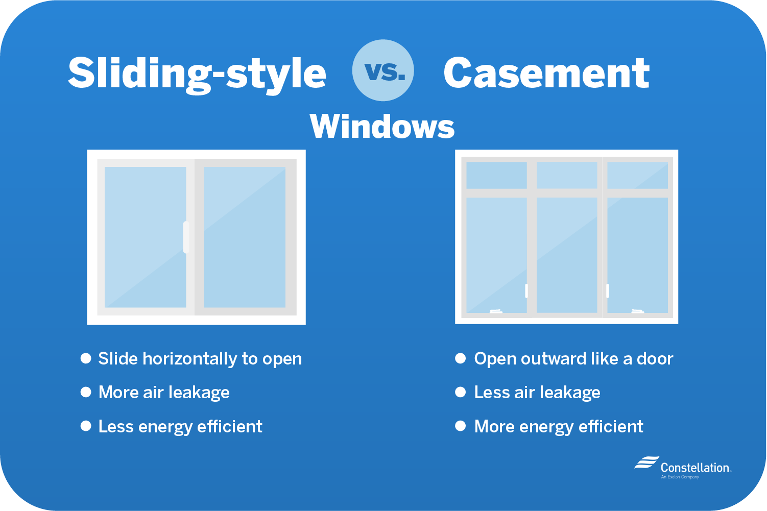 sliding-vs-casement-windows